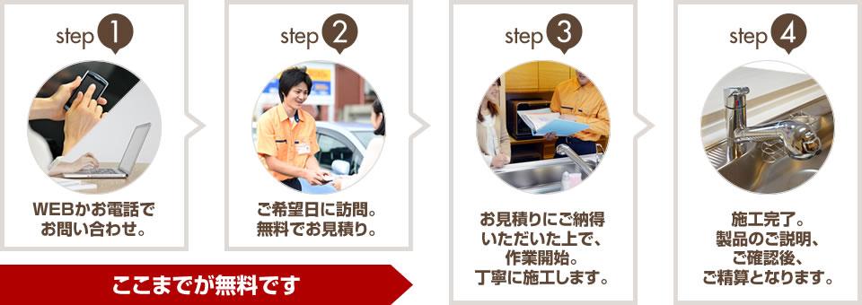 step1.WEBかお電話でお問い合わせ→step2.ご希望日に訪問、無料でお見積もり。→3.お見積もりにご納得いただいた上で、作業開始。丁寧に施工いたします。→4.施工完了。製品のご説明、ご確認後、ご精算となります。